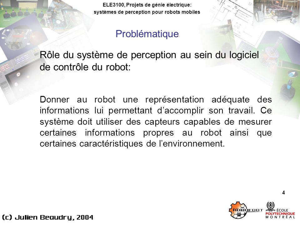 ELE3100, Projets de génie électrique: