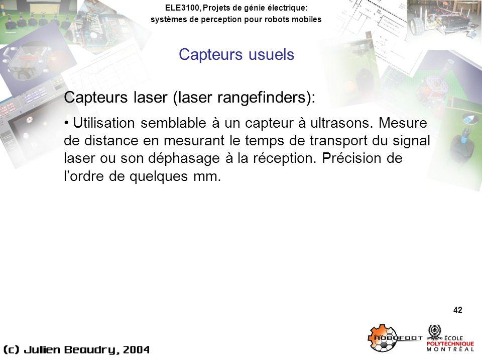 Capteurs laser (laser rangefinders):