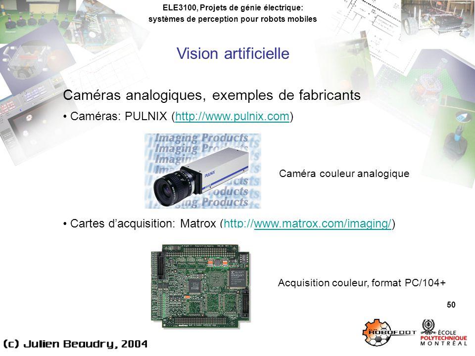 Vision artificielle Caméras analogiques, exemples de fabricants