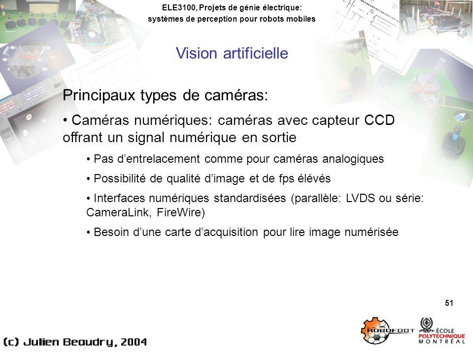Principaux types de caméras: