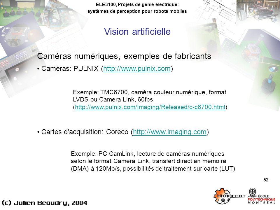 Vision artificielle Caméras numériques, exemples de fabricants