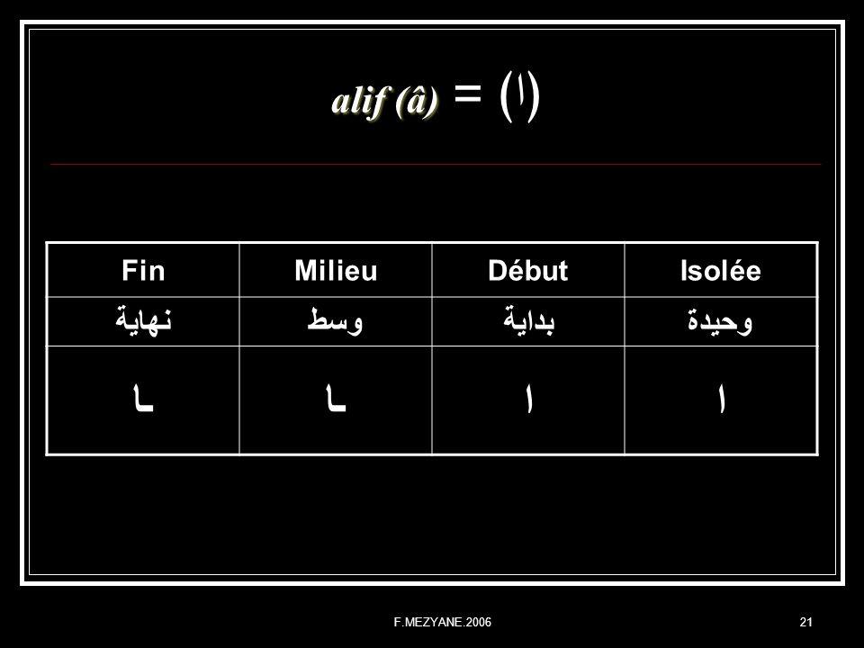 ﴿ا﴾ = alif (â) ا ـا وحيدة بداية وسط نهاية Isolée Début Milieu Fin