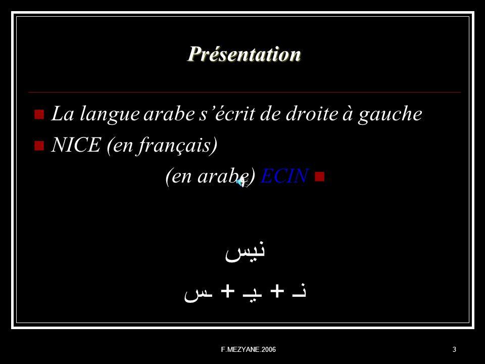 نيس نـ + ـيـ + ـس Présentation