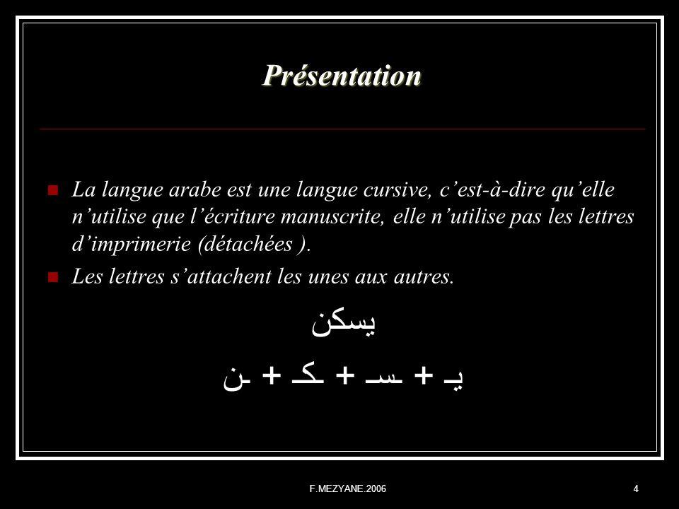 يسكن يـ + ـسـ + ـكـ + ـن Présentation