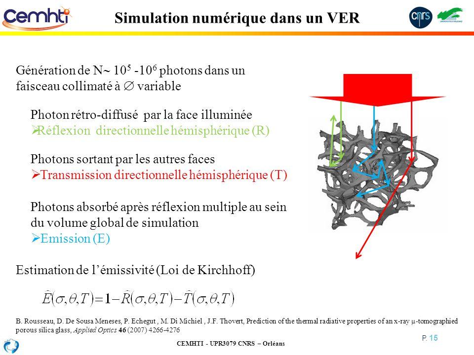 Simulation numérique dans un VER
