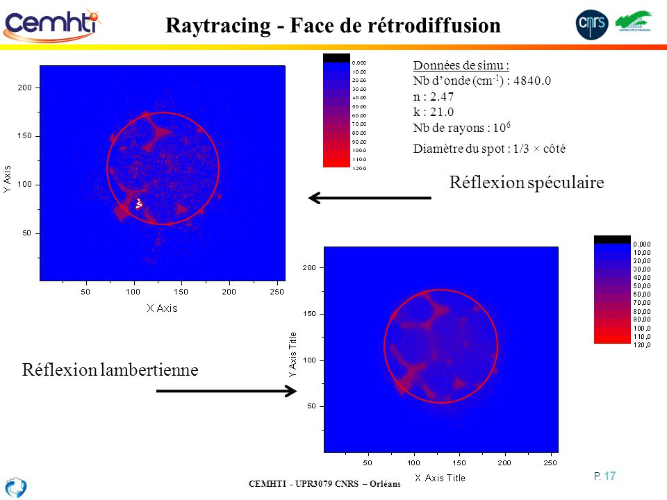 Raytracing - Face de rétrodiffusion