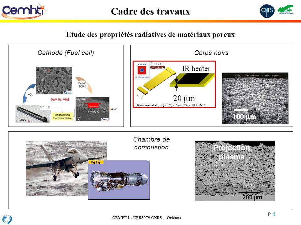 Etude des propriétés radiatives de matériaux poreux
