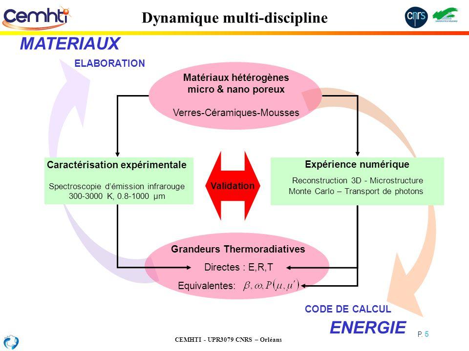 Dynamique multi-discipline