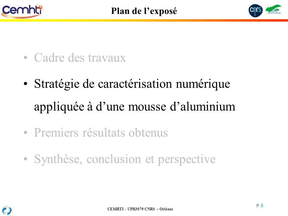 Premiers résultats obtenus Synthèse, conclusion et perspective
