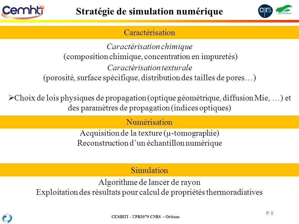 Stratégie de simulation numérique