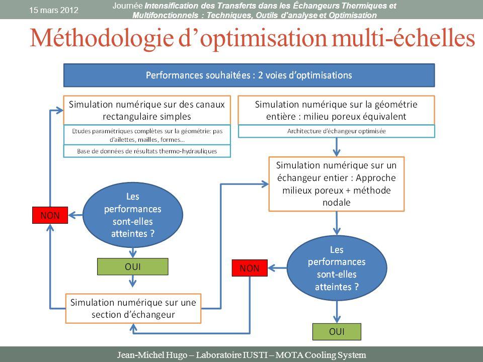 Méthodologie d'optimisation multi-échelles