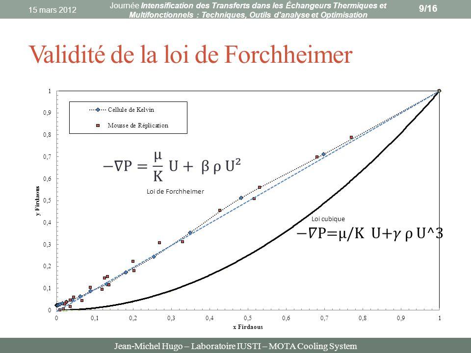 Validité de la loi de Forchheimer