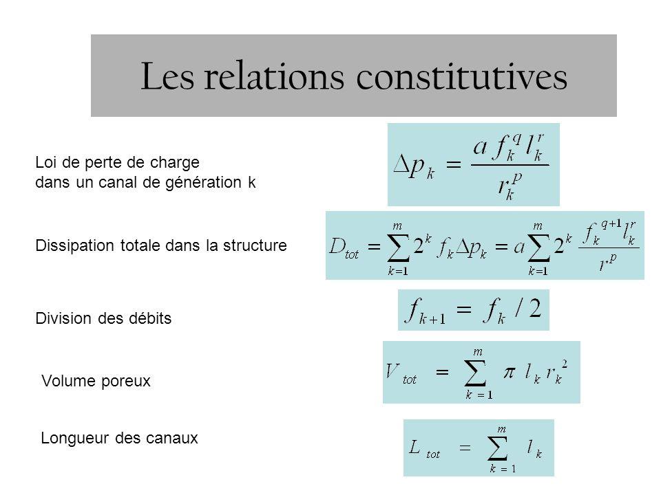 Les relations constitutives