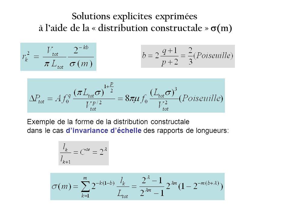Solutions explicites exprimées