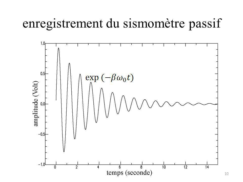 enregistrement du sismomètre passif