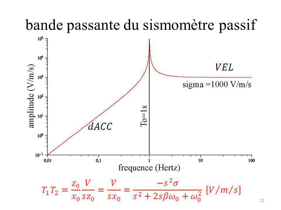 bande passante du sismomètre passif