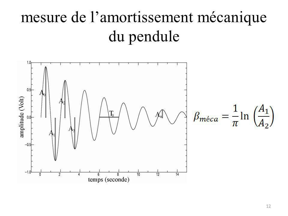 mesure de l'amortissement mécanique du pendule