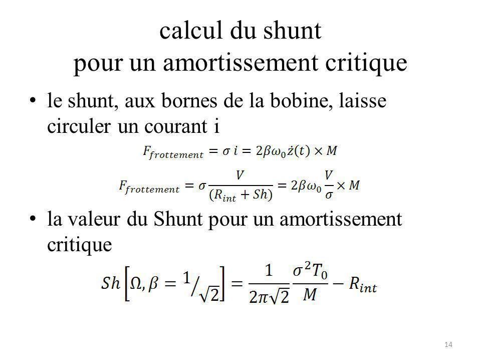 calcul du shunt pour un amortissement critique