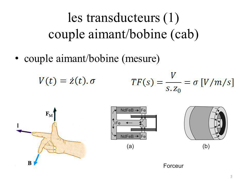 les transducteurs (1) couple aimant/bobine (cab)
