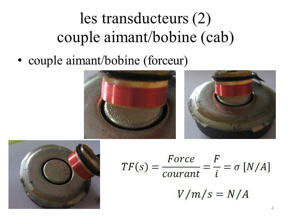 les transducteurs (2) couple aimant/bobine (cab)