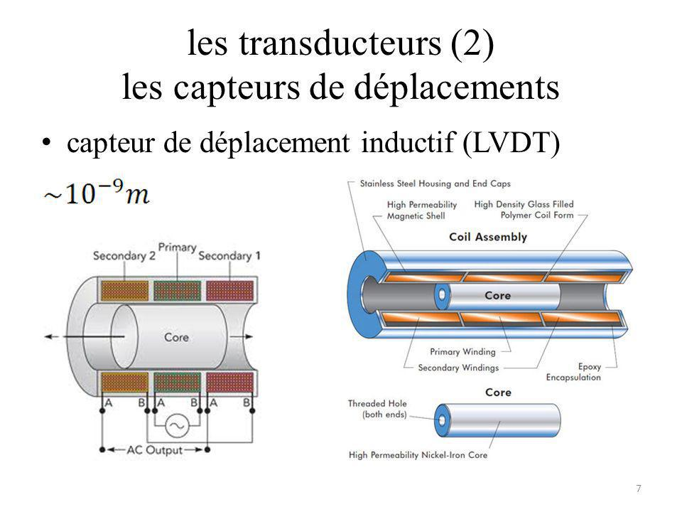 les transducteurs (2) les capteurs de déplacements