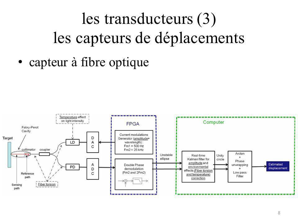 les transducteurs (3) les capteurs de déplacements
