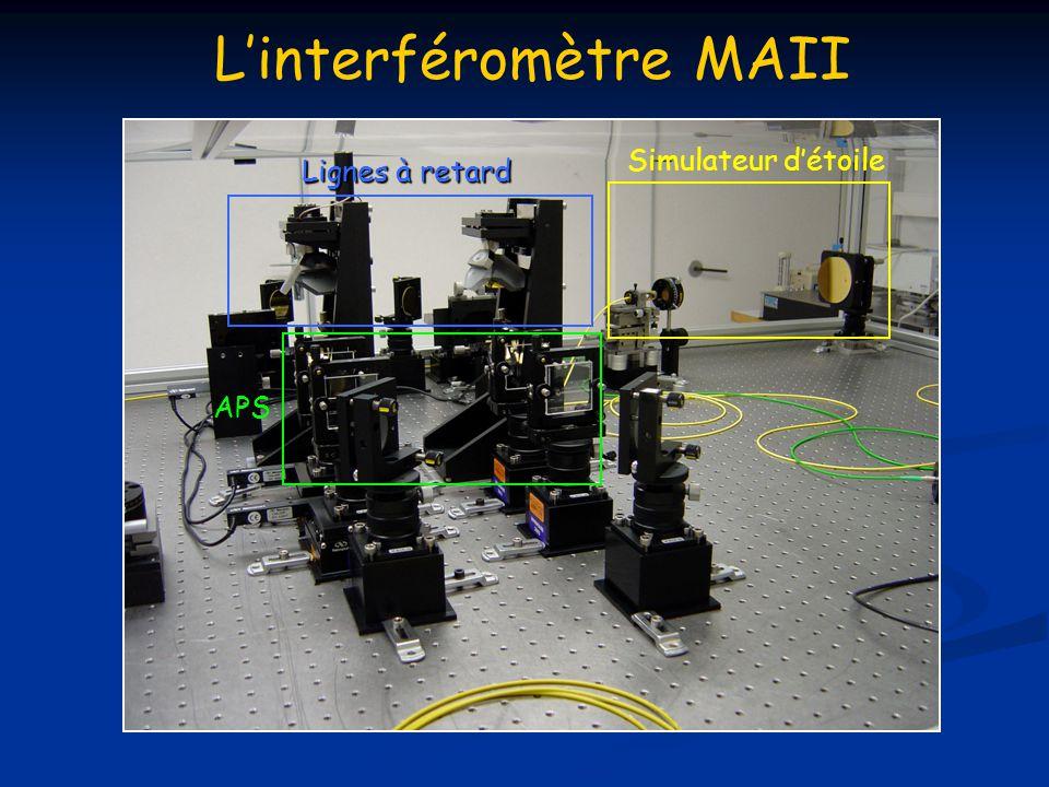 L'interféromètre MAII