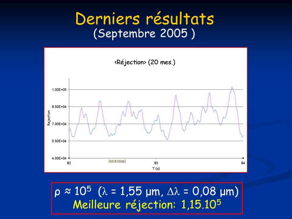 Derniers résultats (Septembre 2005 )