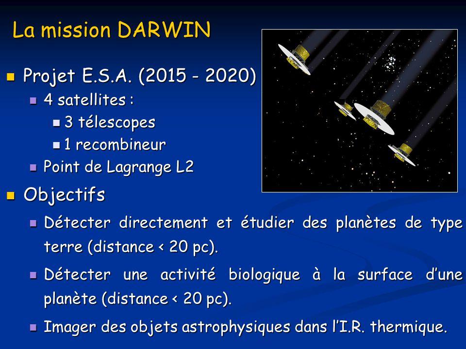 La mission DARWIN Projet E.S.A. (2015 - 2020) Objectifs 4 satellites :