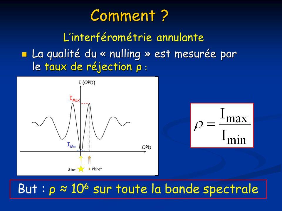 But : ρ ≈ 106 sur toute la bande spectrale