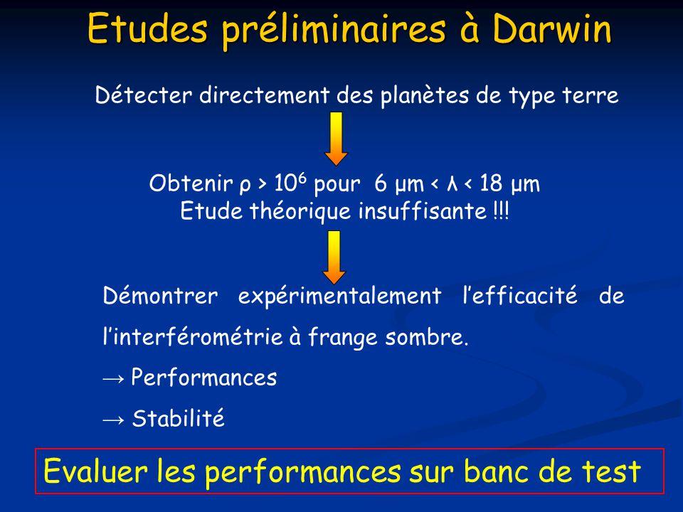 Etudes préliminaires à Darwin