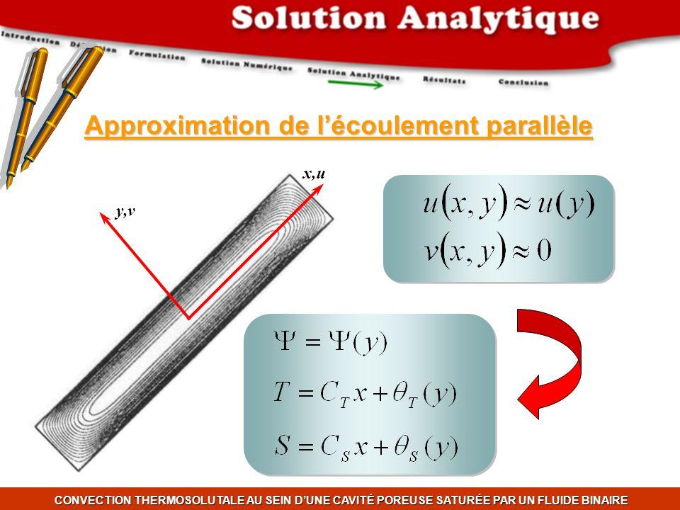 Approximation de l'écoulement parallèle