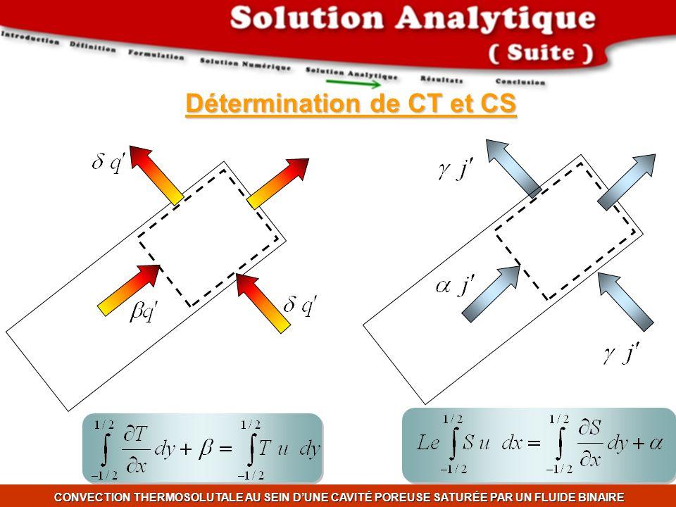 Détermination de CT et CS