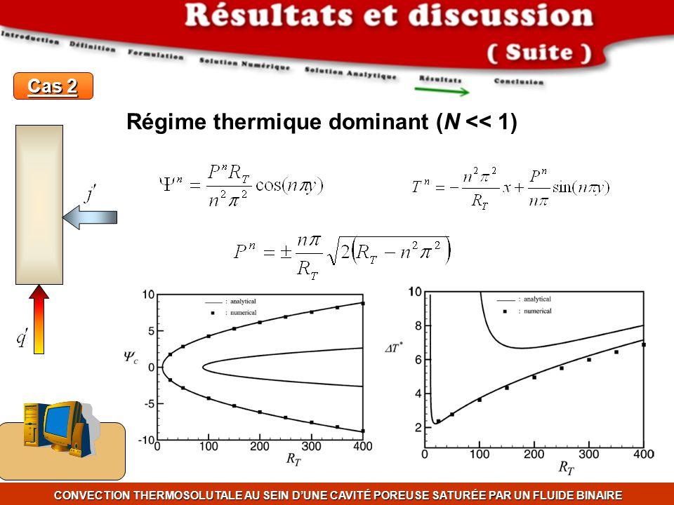 Régime thermique dominant (N << 1)