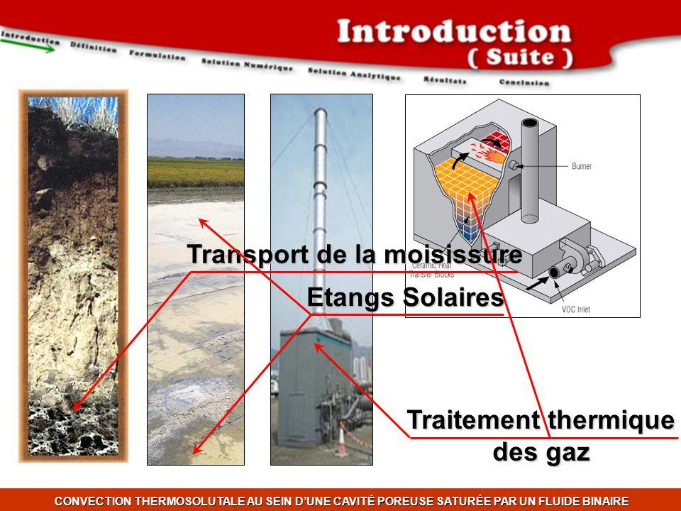 Traitement thermique des gaz