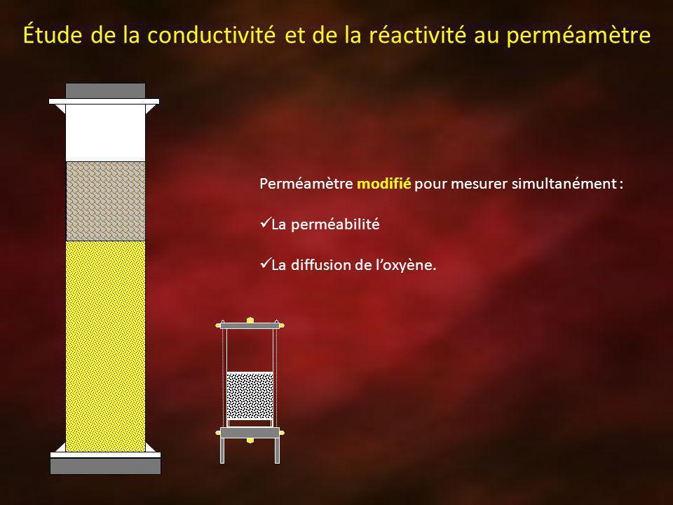 Étude de la conductivité et de la réactivité au perméamètre