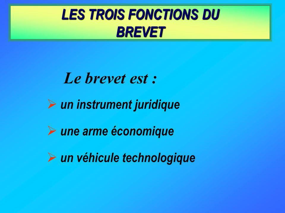 LES TROIS FONCTIONS DU BREVET