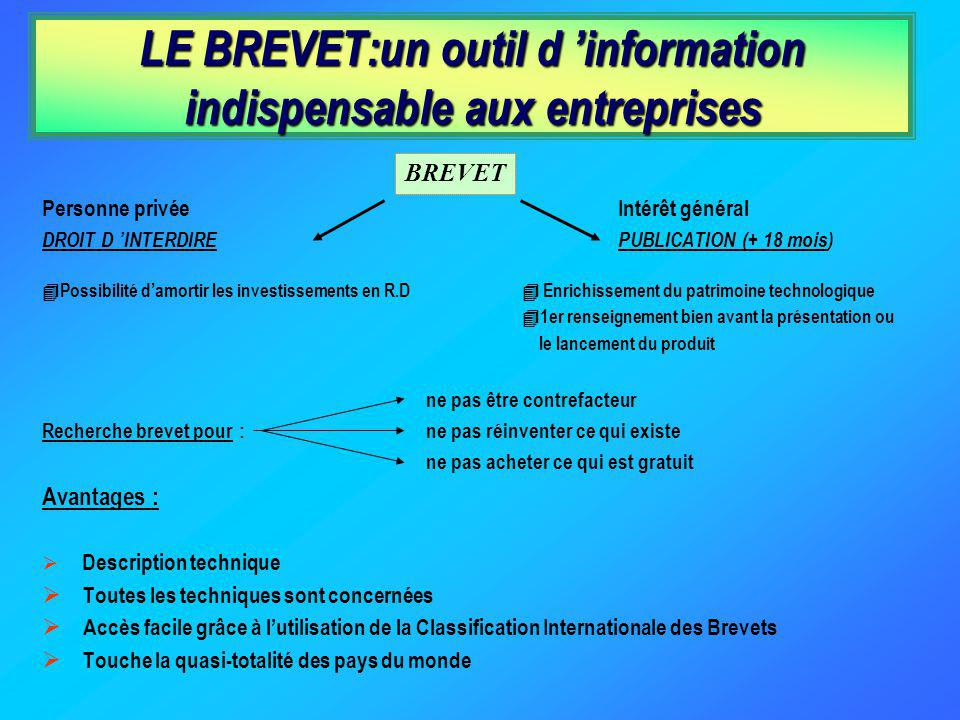 LE BREVET:un outil d 'information indispensable aux entreprises