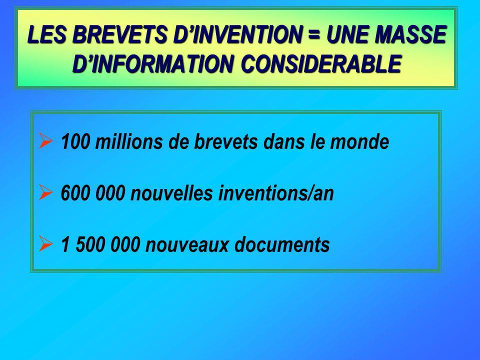 LES BREVETS D'INVENTION = UNE MASSE D'INFORMATION CONSIDERABLE