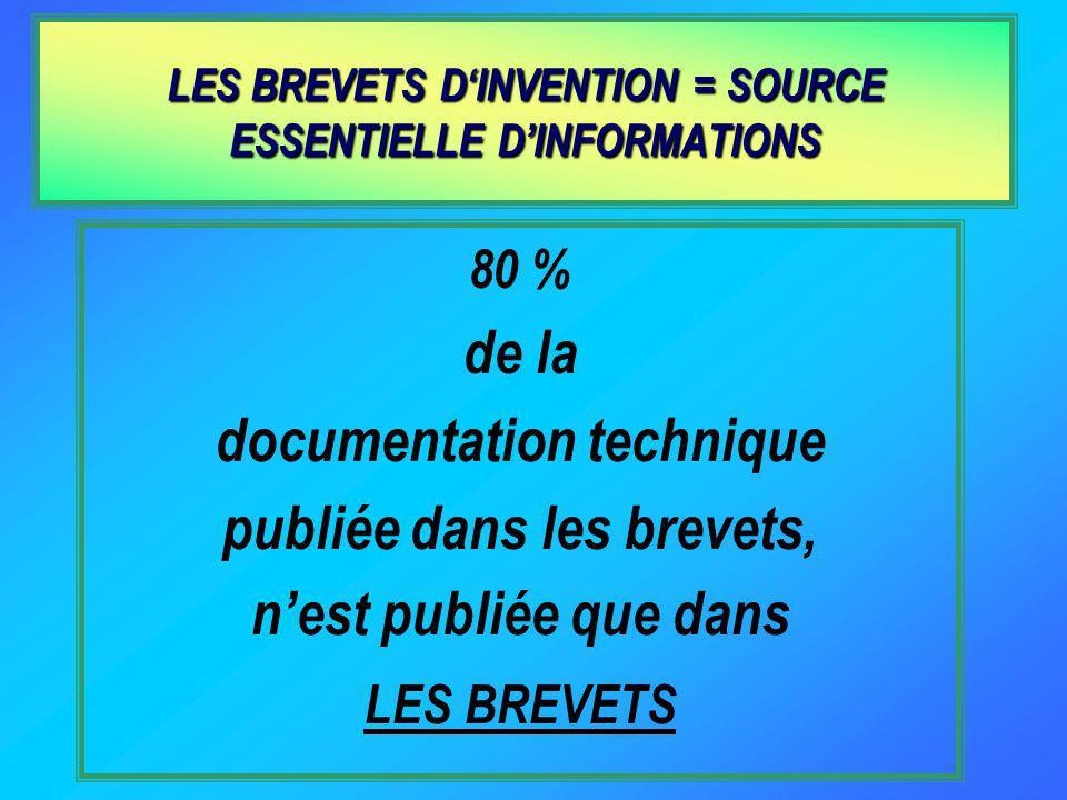 LES BREVETS D'INVENTION = SOURCE ESSENTIELLE D'INFORMATIONS
