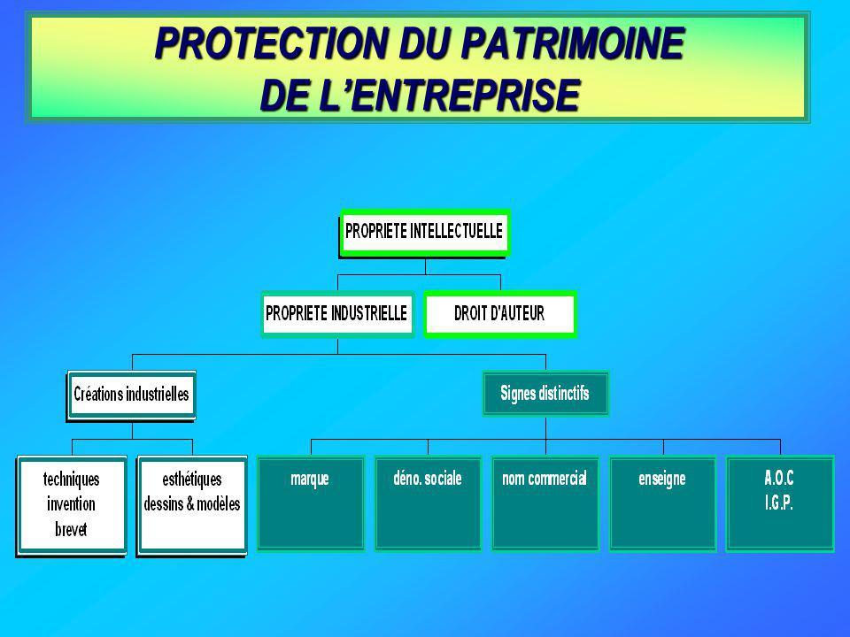 PROTECTION DU PATRIMOINE DE L'ENTREPRISE