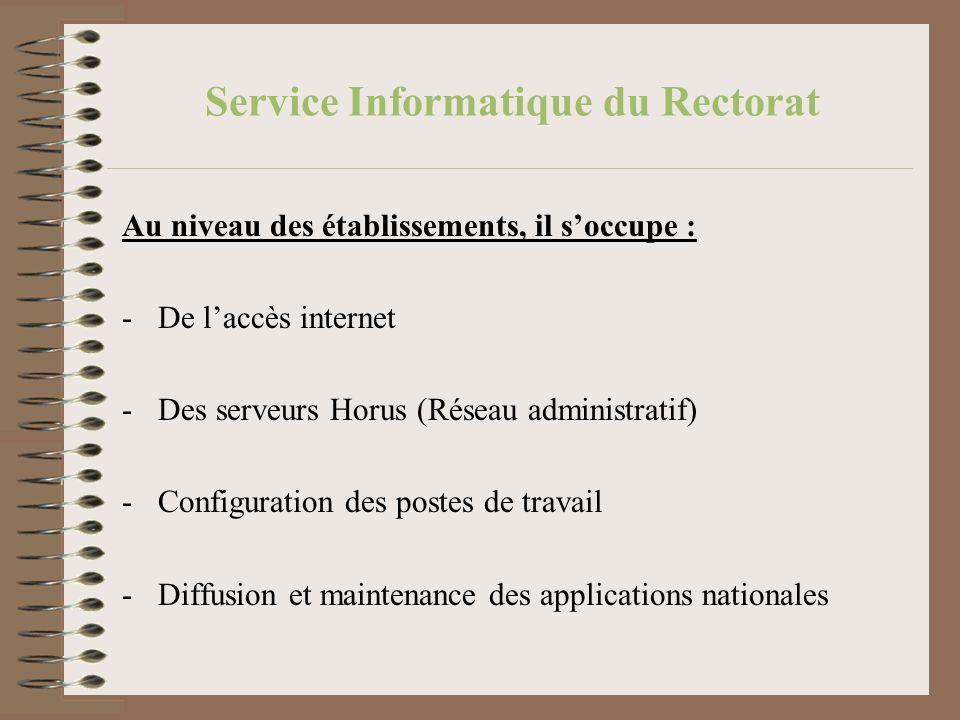 Service Informatique du Rectorat