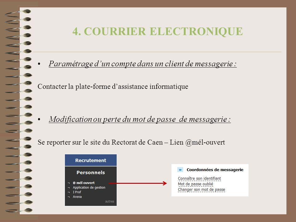4. COURRIER ELECTRONIQUE