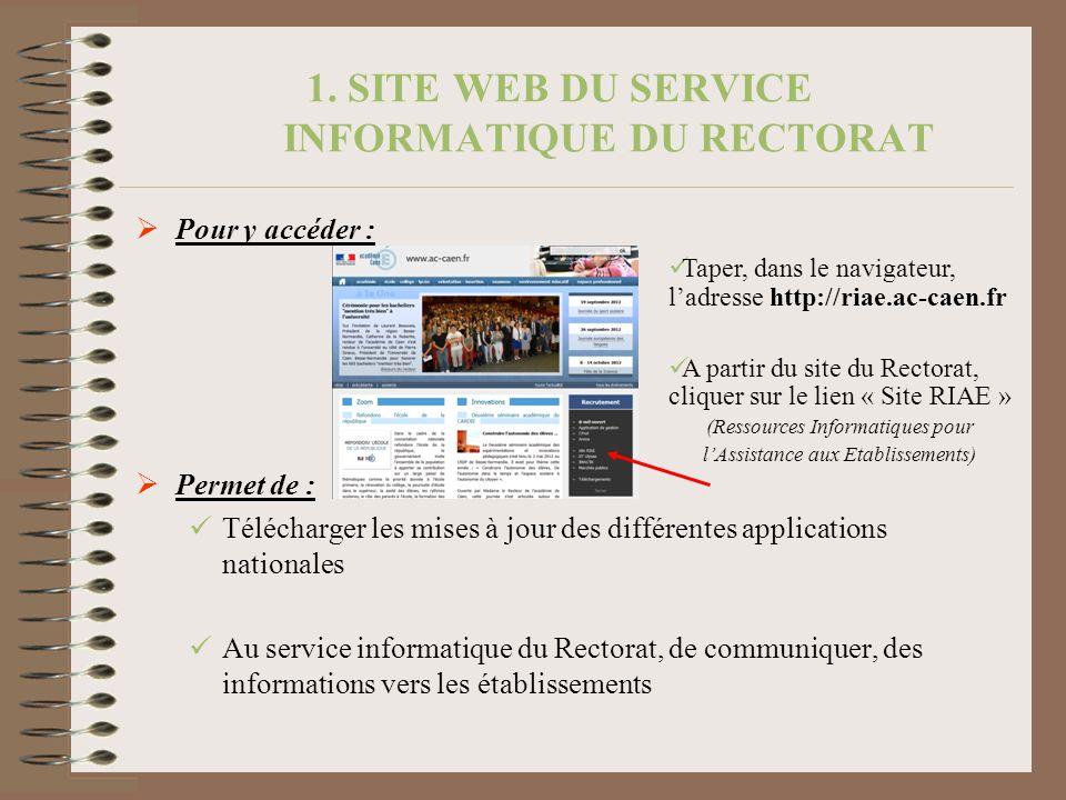 1. SITE WEB DU SERVICE INFORMATIQUE DU RECTORAT
