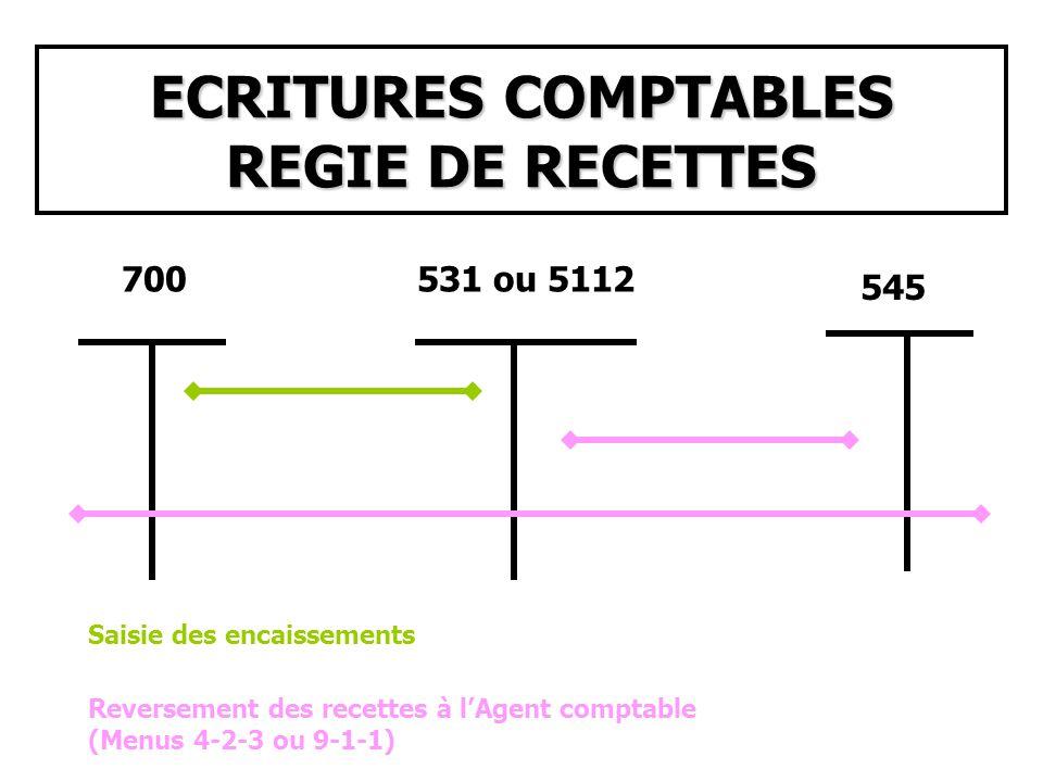 ECRITURES COMPTABLES REGIE DE RECETTES