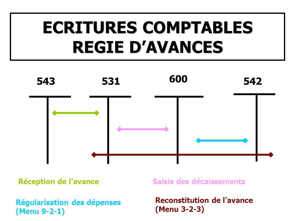 ECRITURES COMPTABLES REGIE D'AVANCES