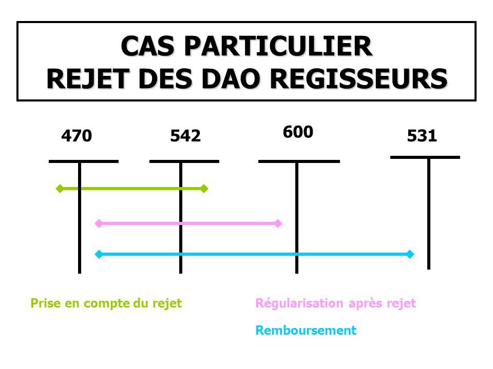 CAS PARTICULIER REJET DES DAO REGISSEURS