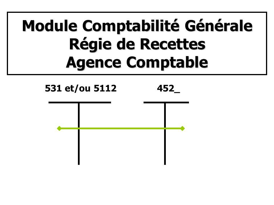 Module Comptabilité Générale Régie de Recettes Agence Comptable