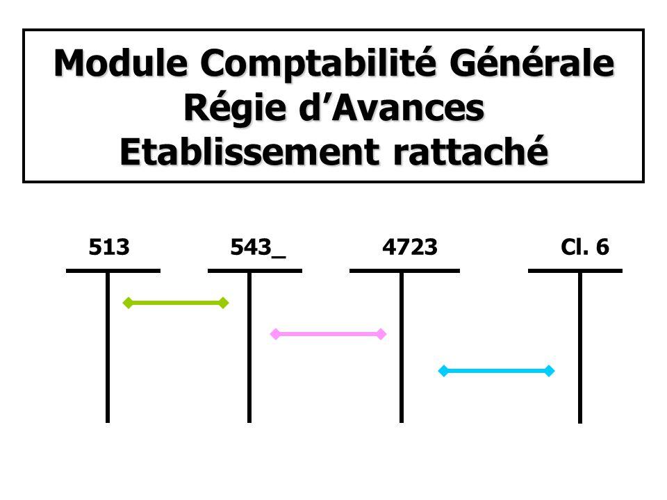 Module Comptabilité Générale Régie d'Avances Etablissement rattaché