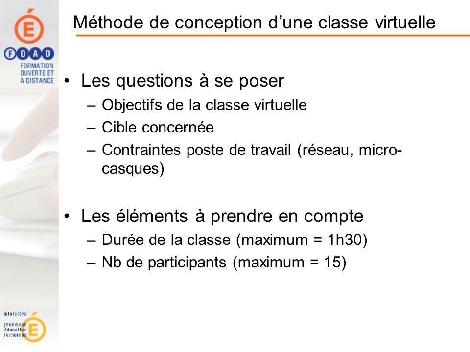 Méthode de conception d'une classe virtuelle